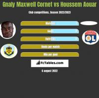Gnaly Maxwell Cornet vs Houssem Aouar h2h player stats