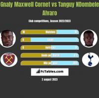Gnaly Maxwell Cornet vs Tanguy NDombele Alvaro h2h player stats