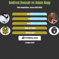 Godfred Donsah vs Adam Nagy h2h player stats