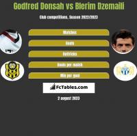 Godfred Donsah vs Blerim Dzemaili h2h player stats
