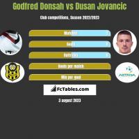 Godfred Donsah vs Dusan Jovancic h2h player stats