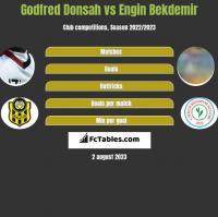 Godfred Donsah vs Engin Bekdemir h2h player stats
