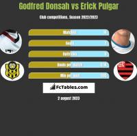 Godfred Donsah vs Erick Pulgar h2h player stats
