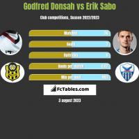 Godfred Donsah vs Erik Sabo h2h player stats
