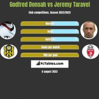 Godfred Donsah vs Jeremy Taravel h2h player stats