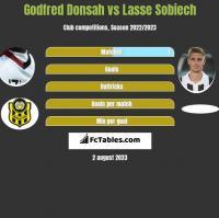 Godfred Donsah vs Lasse Sobiech h2h player stats