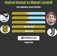 Godfred Donsah vs Manuel Locatelli h2h player stats