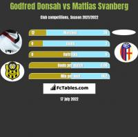 Godfred Donsah vs Mattias Svanberg h2h player stats