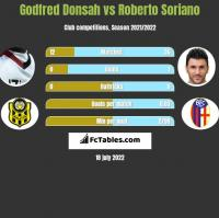 Godfred Donsah vs Roberto Soriano h2h player stats