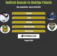 Godfred Donsah vs Rodrigo Palacio h2h player stats