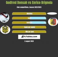Godfred Donsah vs Enrico Brignola h2h player stats