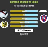 Godfred Donsah vs Samu h2h player stats