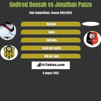 Godfred Donsah vs Jonathan Panzo h2h player stats