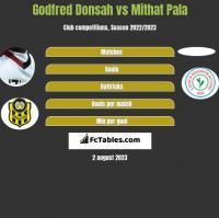 Godfred Donsah vs Mithat Pala h2h player stats