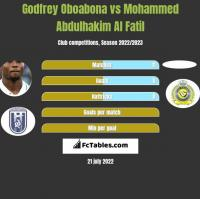 Godfrey Oboabona vs Mohammed Abdulhakim Al Fatil h2h player stats