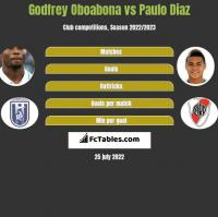Godfrey Oboabona vs Paulo Diaz h2h player stats
