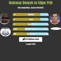 Godsway Donyoh vs Edgar Prib h2h player stats