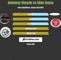 Godsway Donyoh vs Allan Sousa h2h player stats