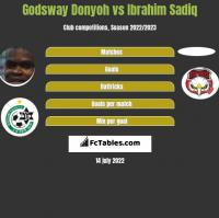 Godsway Donyoh vs Ibrahim Sadiq h2h player stats