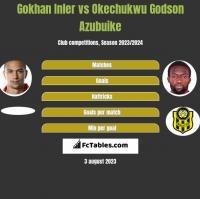 Gokhan Inler vs Okechukwu Godson Azubuike h2h player stats
