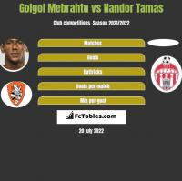 Golgol Mebrahtu vs Nandor Tamas h2h player stats