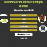 Gomolemo Grant Kekana vs Bongani Khumalo h2h player stats