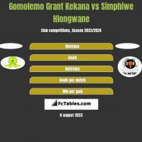 Gomolemo Grant Kekana vs Simphiwe Hlongwane h2h player stats