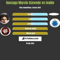 Azevedo vs Ivaldo h2h player stats