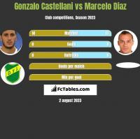 Gonzalo Castellani vs Marcelo Diaz h2h player stats