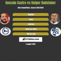 Gonzalo Castro vs Holger Badstuber h2h player stats