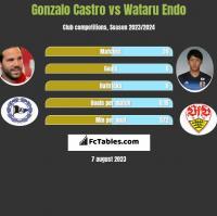 Gonzalo Castro vs Wataru Endo h2h player stats