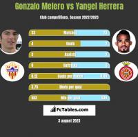 Gonzalo Melero vs Yangel Herrera h2h player stats