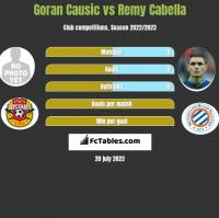 Goran Causic vs Remy Cabella h2h player stats