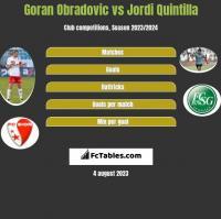 Goran Obradovic vs Jordi Quintilla h2h player stats