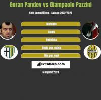 Goran Pandev vs Giampaolo Pazzini h2h player stats