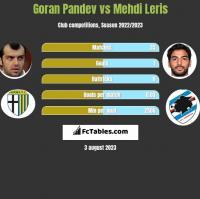 Goran Pandev vs Mehdi Leris h2h player stats