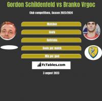 Gordon Schildenfeld vs Branko Vrgoc h2h player stats