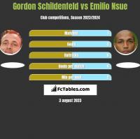 Gordon Schildenfeld vs Emilio Nsue h2h player stats