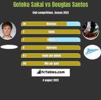 Gotoku Sakai vs Douglas Santos h2h player stats