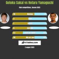 Gotoku Sakai vs Hotaru Yamaguchi h2h player stats