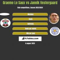 Graeme Le Saux vs Jannik Vestergaard h2h player stats