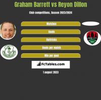 Graham Barrett vs Reyon Dillon h2h player stats