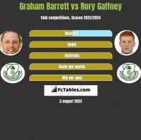 Graham Barrett vs Rory Gaffney h2h player stats