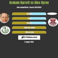 Graham Barrett vs Alec Byrne h2h player stats
