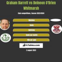 Graham Barrett vs Beineon O'Brien Whitmarsh h2h player stats