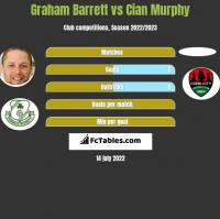 Graham Barrett vs Cian Murphy h2h player stats