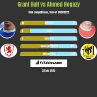 Grant Hall vs Ahmed Hegazy h2h player stats