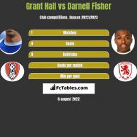Grant Hall vs Darnell Fisher h2h player stats