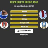 Grant Hall vs Harlee Dean h2h player stats