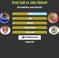 Grant Hall vs Jake Bidwell h2h player stats